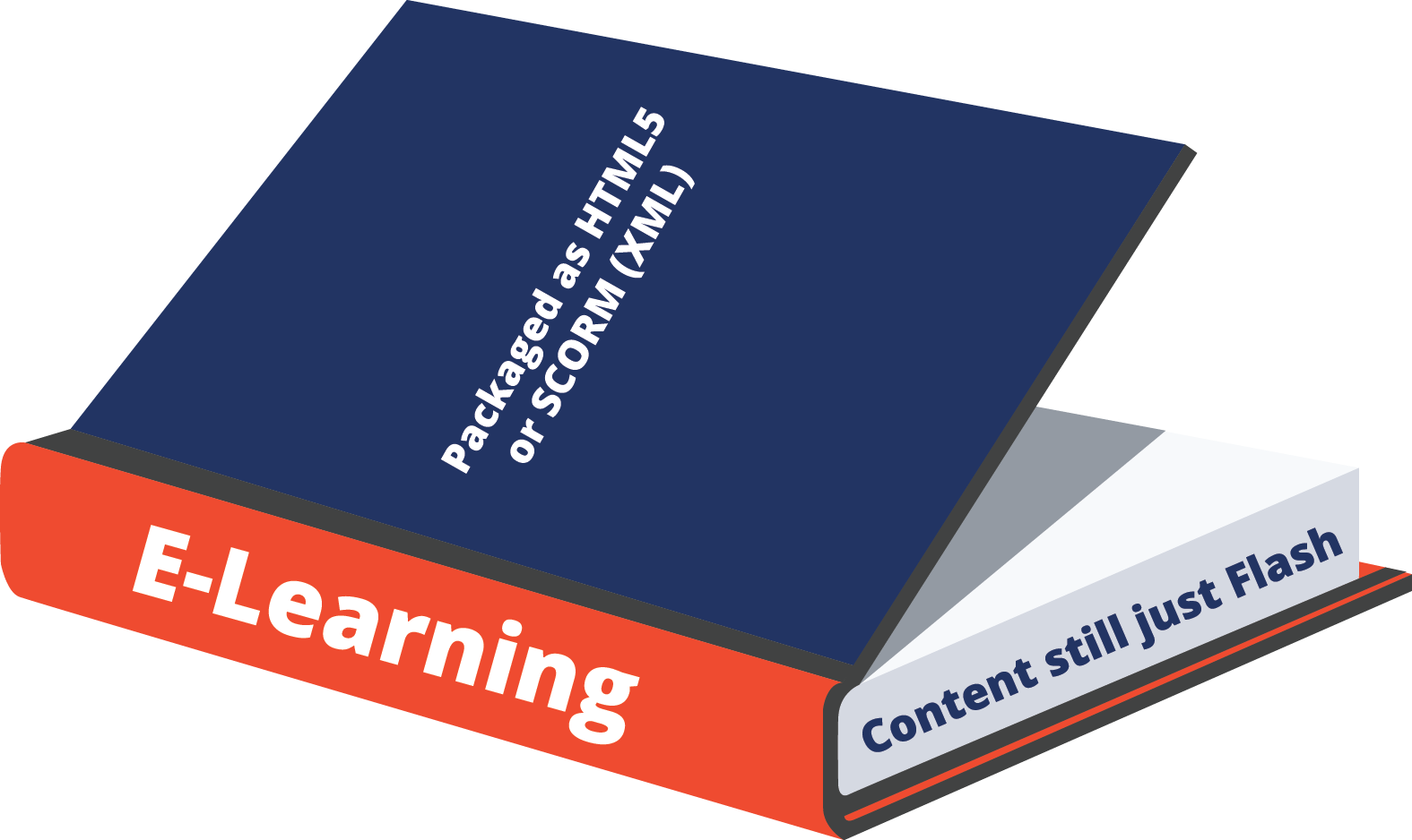 e-learning-and-html5
